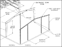 Metco roofing products for Pre engineered house plans